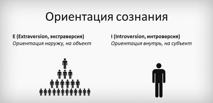 extravert-introvert